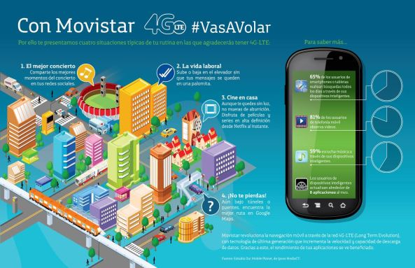 Movistar-4G-Mexico igabri