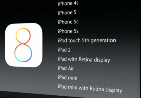 ios 8 apple igabri